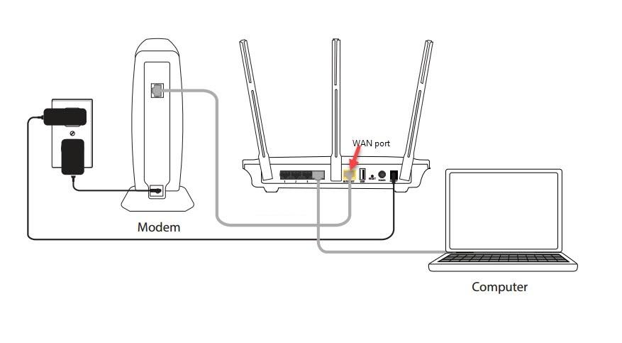 d'link setup